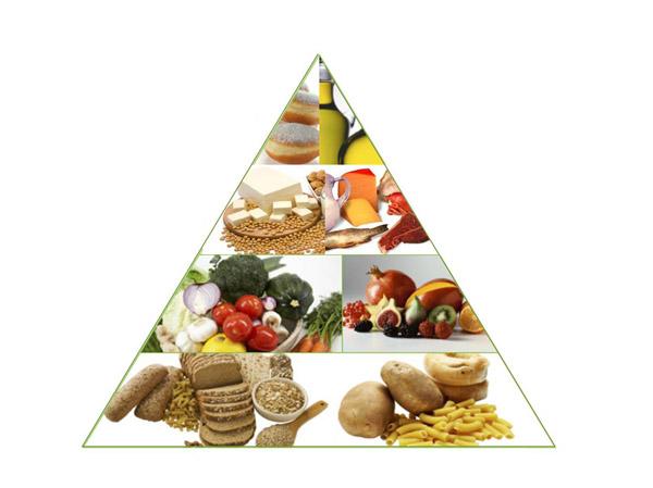 piramida-makanan